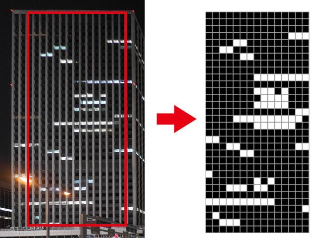 ビルの写真を平たんに加工して、そこからドットを抽出する。持っているオルガニートが15和音なので、横15ドットになるよう両端の窓を少しカットした
