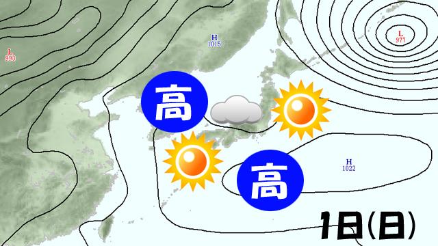 30日と1日は、高気圧に覆われて晴れ。まぁ、沖縄は高気圧圏外で、梅雨っぽい天気ですけどね。まだ遠くから吠えてます。