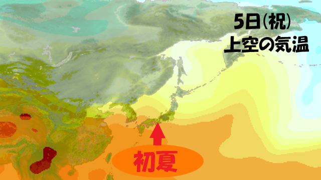 南からじわじわと初夏の空気。5日(こどもの日)は30℃超えのところも?