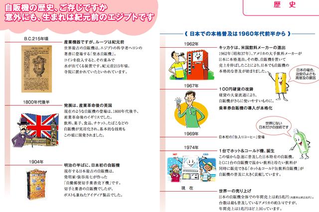 自販機の歴史が分かる(日本自動販売協会HPより)