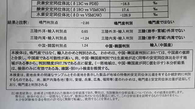 「中国産である可能性が高い(87.7%)」そして中国のどこかをわかる手立てはなし!