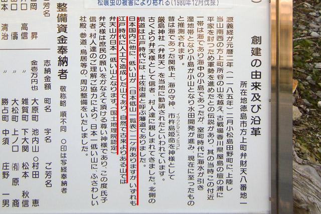 「自然で古来よりある山では」日本一低い、という但し書きが。ここに書かれている他の低い山というのが、「天保山」と、この後に紹介する「日和山」だ