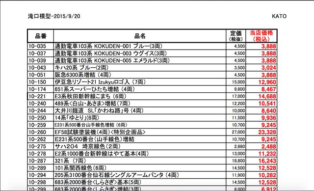 滝口模型ホームページにある膨大な商品在庫表(アップロードもごく一部)