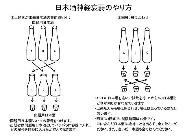 日本酒神経衰弱のやり方を図解するとこんな感じです。3種類が丁度いい。