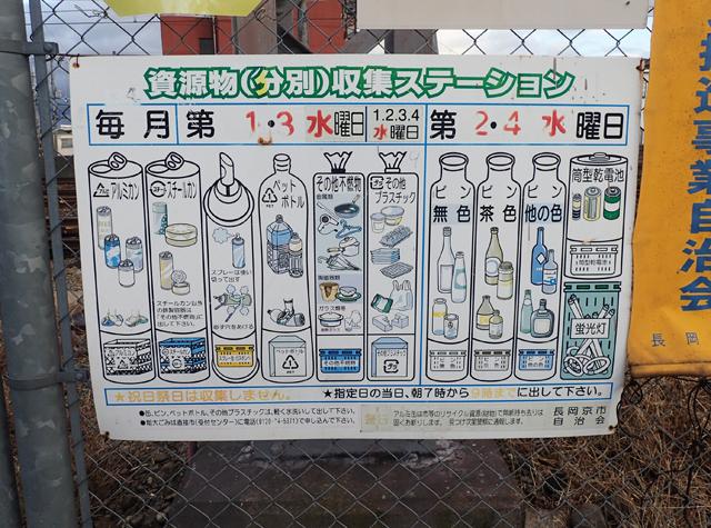京都のゴミ看板。