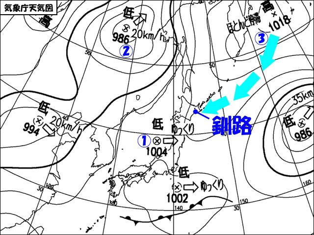 気象庁天気図。2007年7月18日。オホーツク海高気圧から冷たい空気が北海道へ。