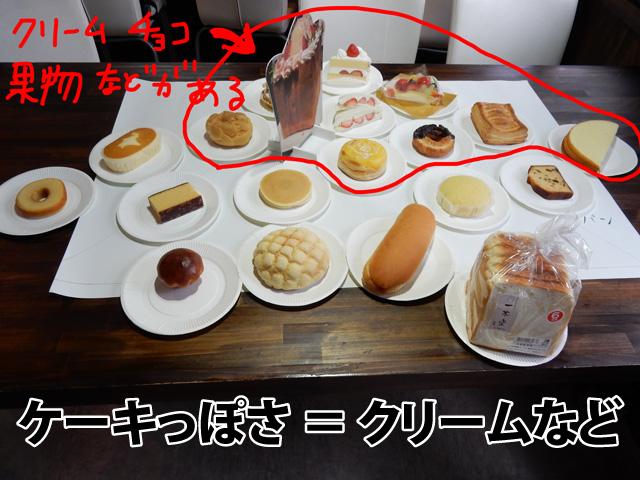 僕の案ではクリームなどが一緒にあるとよりめでたい=ケーキ と主張。