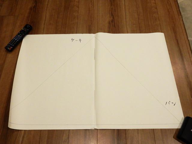 この三角形に、ケーキかパンか曖昧になっているものを配置していき、パンとケーキのヒエラルキーを作る。