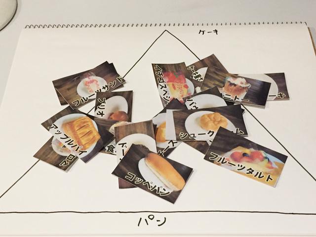 現物は食べちゃったのでカードを作って並べてもらった。