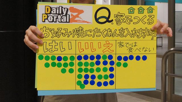 結果。みどりが浜松市内の人で、あおが市外の人。唯一市外で「はい」と答えたのは、静岡県内の人だ