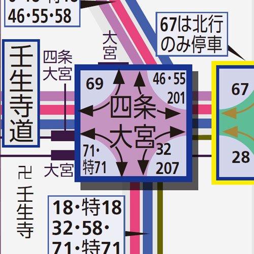 京都市交通局路線図・投稿者:阪急電鉄【公式】