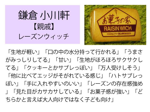 「鎌倉 小川軒」について出た感想。「子供が好きそう」「万人受けしそう」という意見が多く出た。