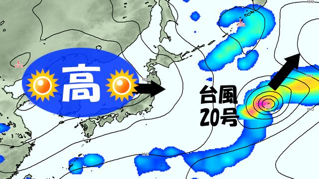 今週なかばは秋の高気圧が来て、台風20号を東へはじき出す。