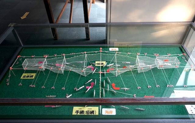 網の形はこんな感じ。標津サーモン科学館の展示物より。