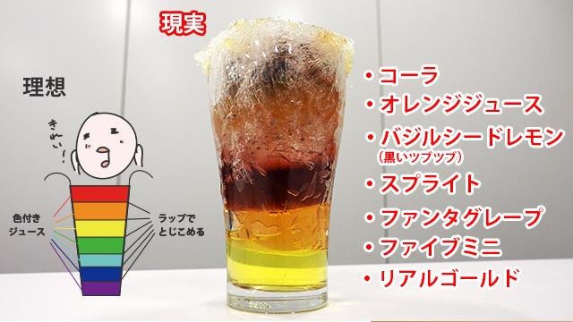 しかし、やはり上の方の部分はラップが溜まってよく見えなくなる。ビールの泡とかキンキンに凍っているように見えなくもない
