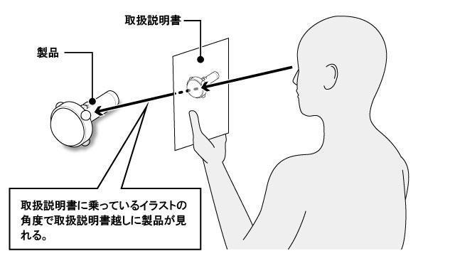 左手で取扱説明書を持ち、右手で作業する事を想定しています。