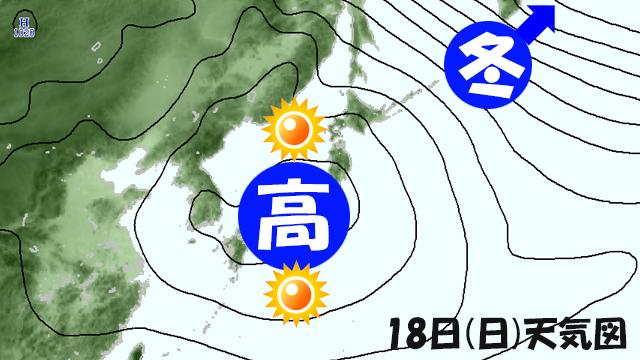 日曜には、高気圧がドーンと列島の真上にやってきて、冬将軍を追いはらって、おだやかな天気に。この予測どおりになればですが。