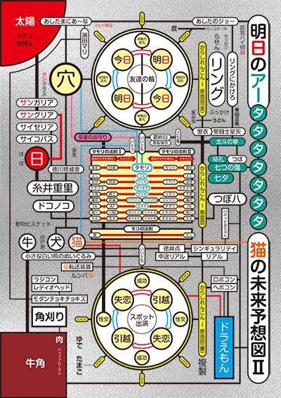 予約開始は1月14日から。すでにやった東京公演の感想はこちらです