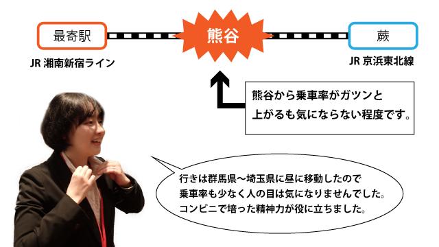 湘南新宿ラインによく乗ります。熊谷で乗車率が一気にあがるのよ。