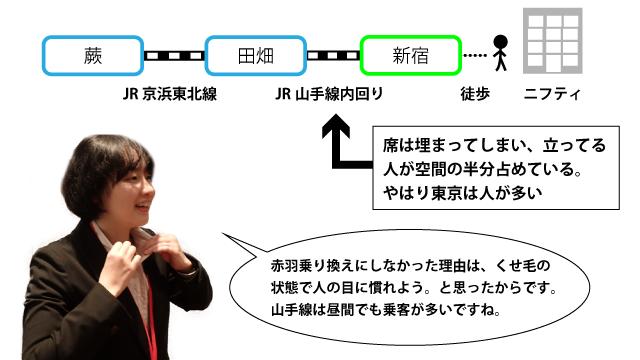 今回のルート。東京はやっぱり人が多い!毎回驚きます。