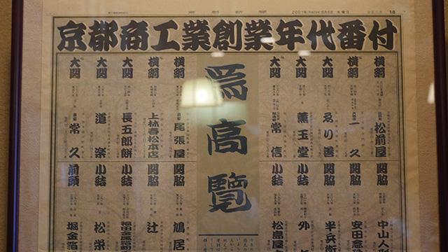 なんと京都でも横綱級に古いお店である。日本で一番古いそば屋でもあるらしい