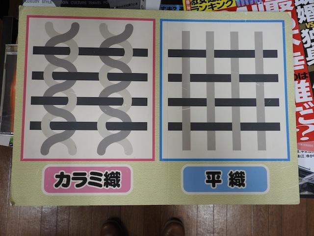 右が従来の平織、左が菊屋オリジナルのカラミ織。強度が強く、形くずれもしにくい。