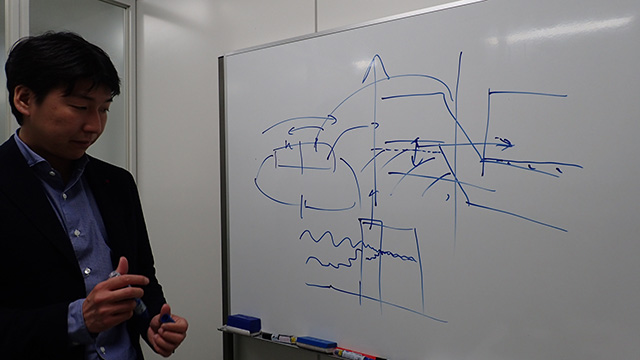 ささっと図を描きながら説明してくれたが、むずかしさだけは伝わってきた。
