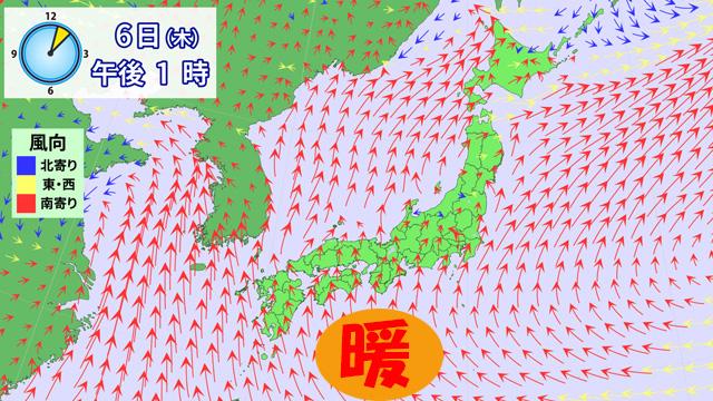 風の予想。今週は暖かな南風が吹いて、気温をぐんぐん押し上げます。