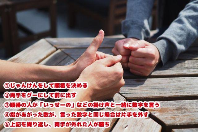 指遊び その1。おそらくみんなやったことがあるゲーム。