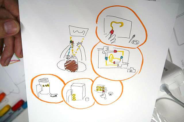 システムの構成と、利用シーンをまとめて描いた石川さん。