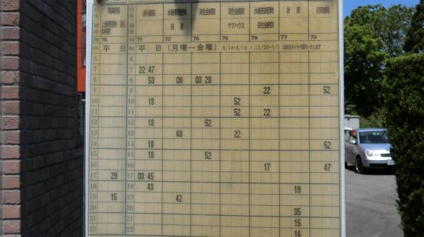 数独パズルのような時刻表が知らせる、次のバスは2時間後という悲しいお知らせ。