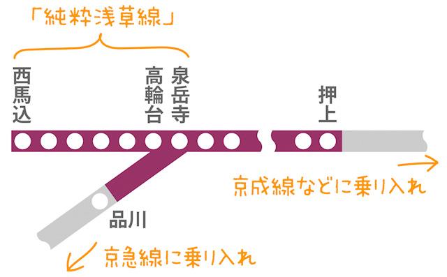 個人的な見解ですが、乗り入れをしない泉岳寺~西馬込間にこそ浅草線の本領があると思う。