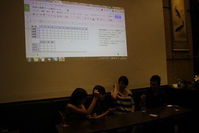 プレイヤーの背後には、プロジェクターを投影して数字の状況が分かるようにした。