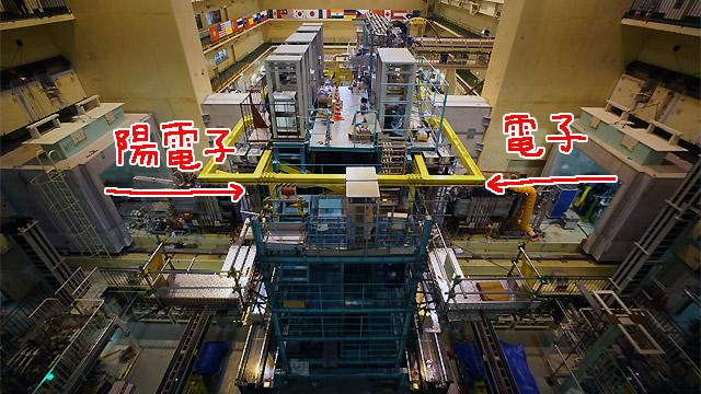 測定器を横から見たところ。さっきの加速器で加速された電子と陽電子がここでぶつかる