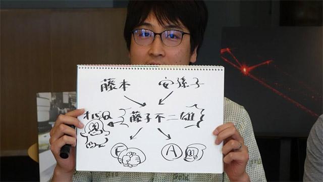 ・藤本弘と安孫子素雄が衝突して藤子不二雄ができるが消滅、FとAが生まれる。 ・FとAは反対の性質を持つ