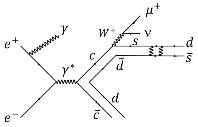 後田さんに後日送ったもらった専門的な図。 Feynman図