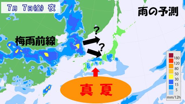 台風通過後、梅雨前線は日本付近でいったんグチャグチャ、バラバラに。そのあと梅雨前線が戻らなければ、本州付近もどんどん真夏へ。