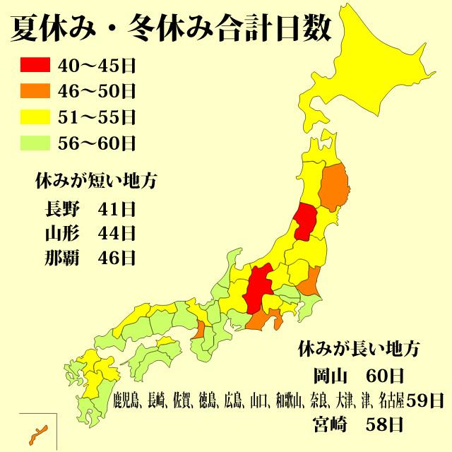 夏休み、冬休みのトータル日数。長野県少ない。