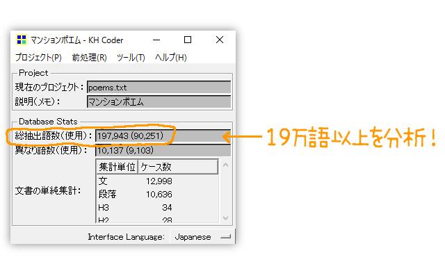 まずは語句を抽出。1148物件のポエムに使われている語は10万7千943だそうです。