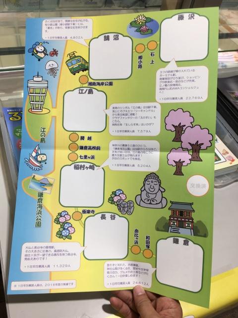 「えのんといっしょの夏休み電車スタンプラリー」(江ノ電)公式プロフィールによると、えのんくんは身長150センチ体重100キロ。「メタボだのん。。。」とのこと。