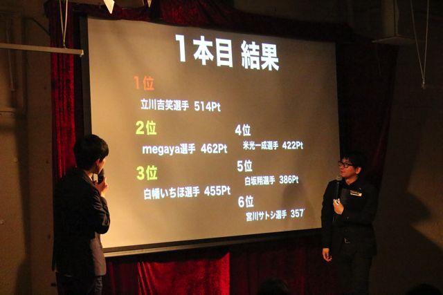 1本目が終わり途中結果の順位が発表される。