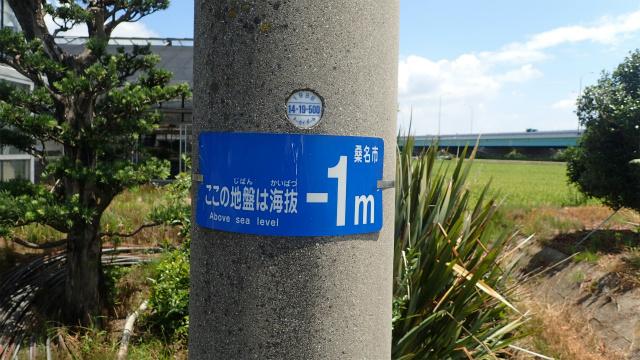 海抜マイナス1メートル