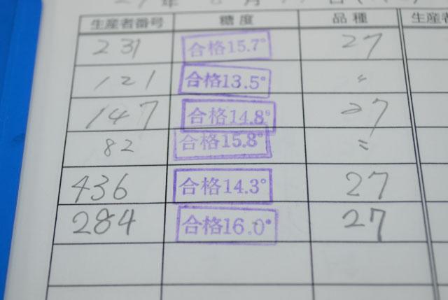 どれも13.5°以上。高いものだと16°もあった