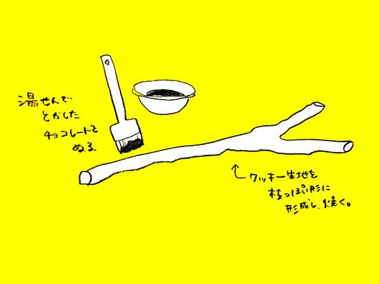 ちなみにこちらが小枝づくりの構想です