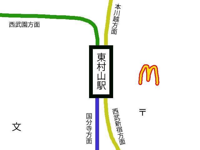 東村山駅の詳細図