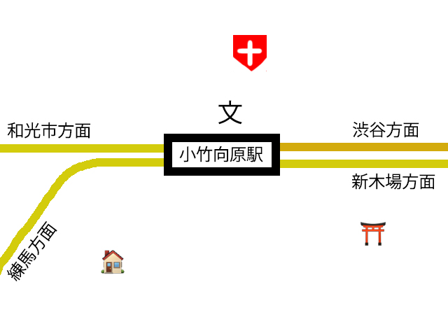 小竹向原駅の詳細図