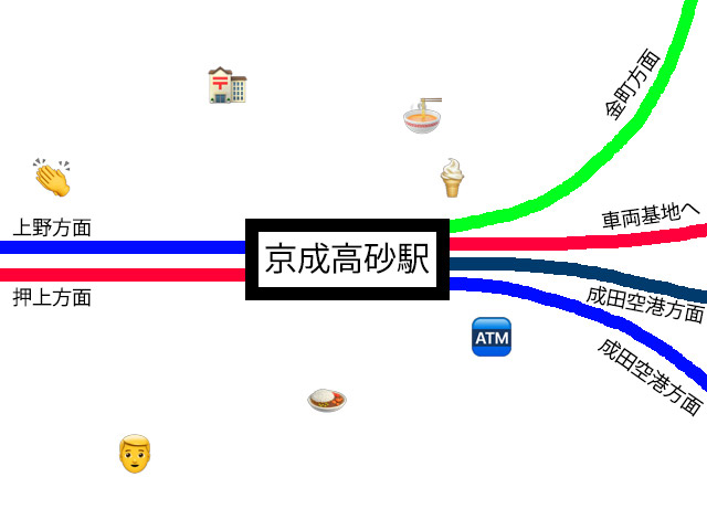 京成高砂駅の詳細図