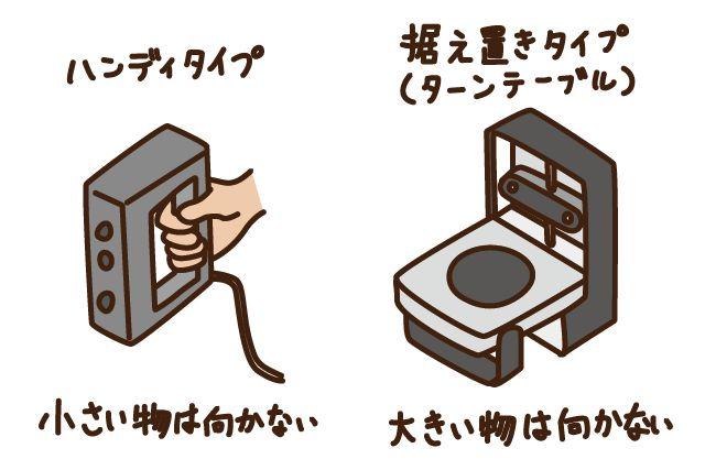 一般に売られている3Dスキャナにはこの2種類があるが、今回は小さいチョコレートなので据え置き式の3Dスキャナの方が適している。