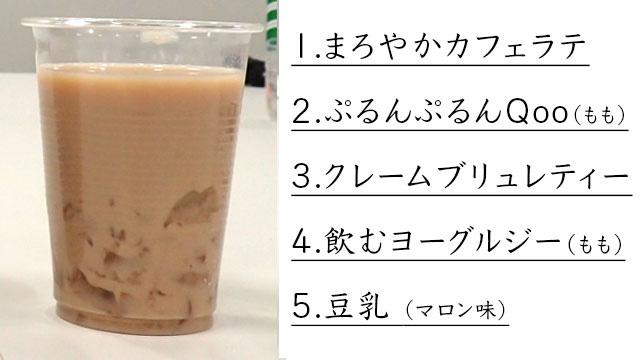 橋田「ナタデココやゼリーが入ってるので、ストローで飲んでください」と初めて飲み方の指示が入った。う…怖い…。