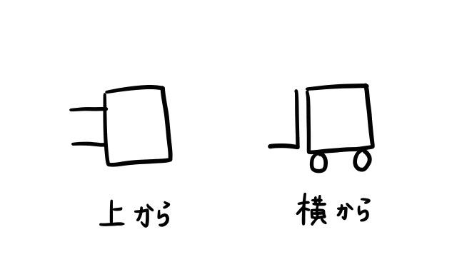 ホワイトボードに教官が描いたフォークリフトがなかなかよかったです。 (写真を撮れなかったのでイメージ)